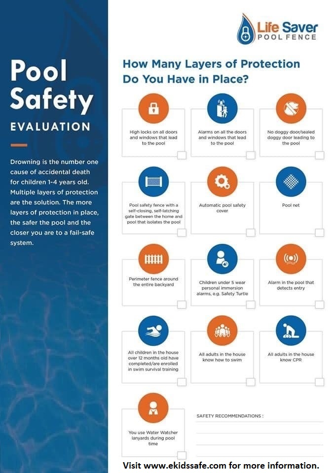 Life Saver Pool Fence of CT Pool Safety Evaluation Form